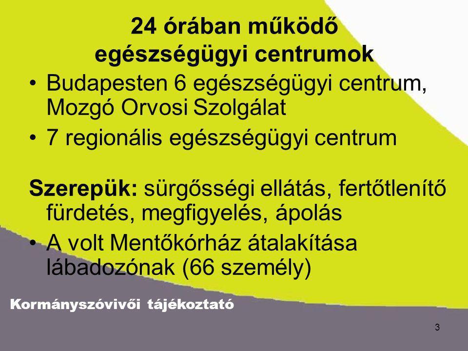 Kormányszóvivői tájékoztató 3 24 órában működő egészségügyi centrumok Budapesten 6 egészségügyi centrum, Mozgó Orvosi Szolgálat 7 regionális egészségügyi centrum Szerepük: sürgősségi ellátás, fertőtlenítő fürdetés, megfigyelés, ápolás A volt Mentőkórház átalakítása lábadozónak (66 személy)