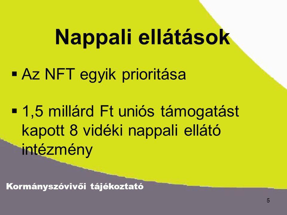 Kormányszóvivői tájékoztató 5 Nappali ellátások  Az NFT egyik prioritása  1,5 millárd Ft uniós támogatást kapott 8 vidéki nappali ellátó intézmény