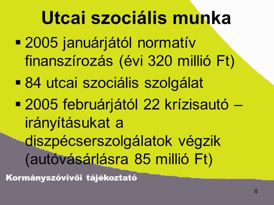 Kormányszóvivői tájékoztató 6 Utcai szociális munka  2005 januárjától normatív finanszírozás (évi 320 millió Ft)  84 utcai szociális szolgálat  2005 februárjától 22 krízisautó – irányításukat a diszpécserszolgálatok végzik (autóvásárlásra 85 millió Ft)