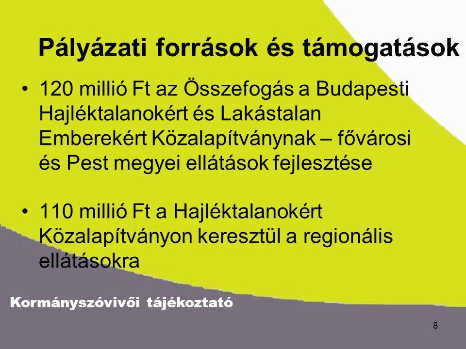 Kormányszóvivői tájékoztató 8 Pályázati források és támogatások 120 millió Ft az Összefogás a Budapesti Hajléktalanokért és Lakástalan Emberekért Köza