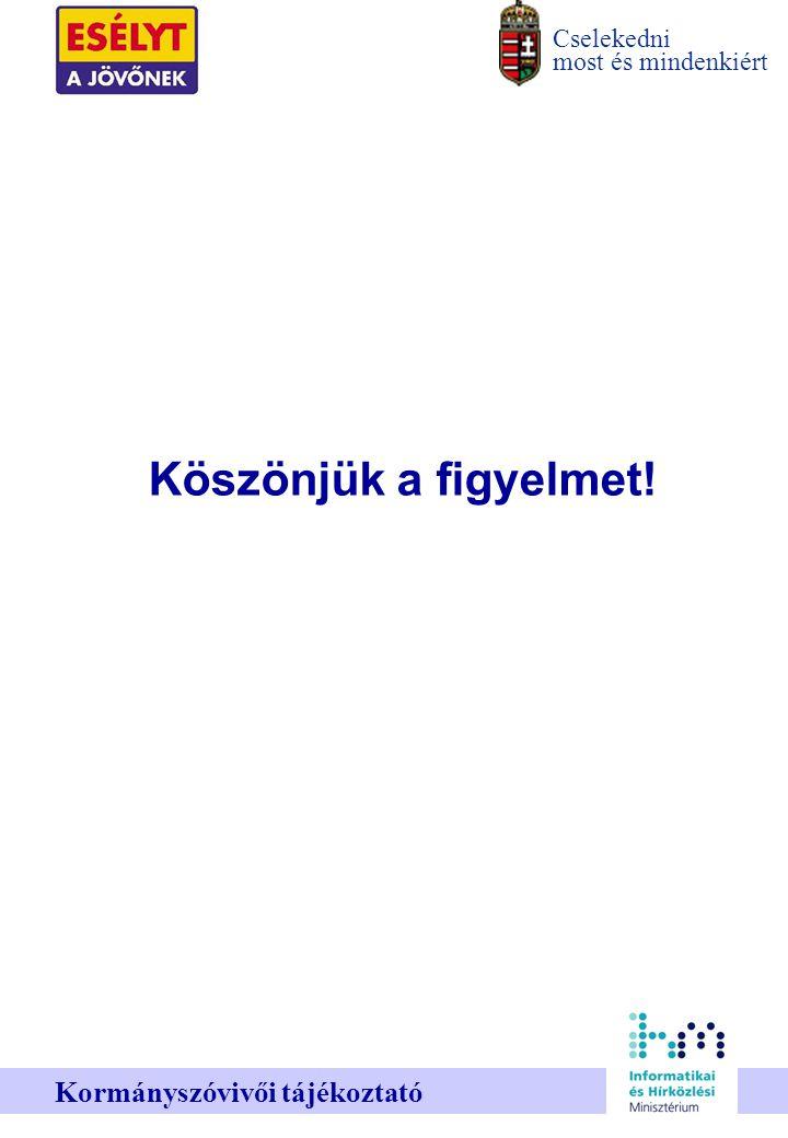 Cselekedni most és mindenkiért Kormányszóvivői tájékoztató Köszönjük a figyelmet!
