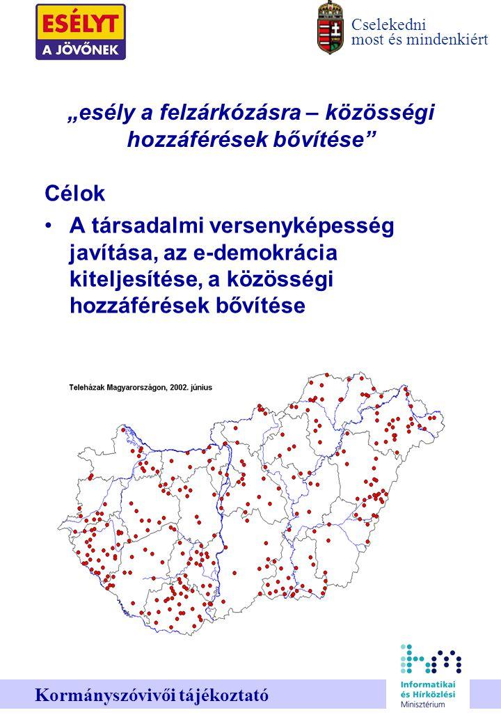 """Cselekedni most és mindenkiért Kormányszóvivői tájékoztató """"esély a felzárkózásra – közösségi hozzáférések bővítése"""" Célok A társadalmi versenyképessé"""