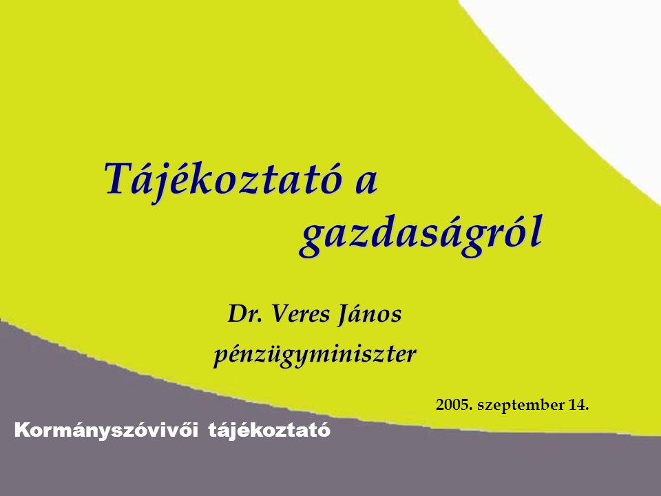 Tájékoztató a gazdaságról Dr. Veres János pénzügyminiszter 2005. szeptember 14.