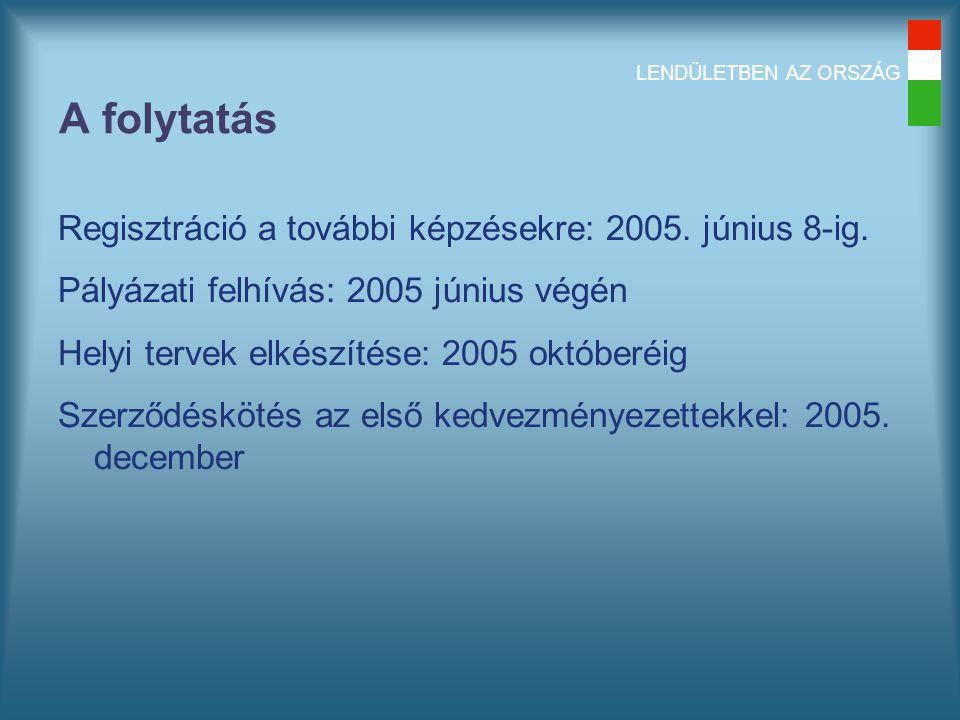 LENDÜLETBEN AZ ORSZÁG A folytatás Regisztráció a további képzésekre: 2005. június 8-ig. Pályázati felhívás: 2005 június végén Helyi tervek elkészítése