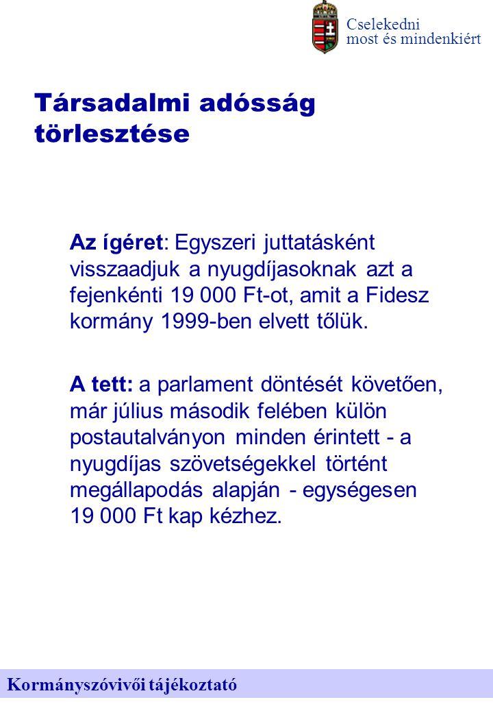 Az ígéret: Egyszeri juttatásként visszaadjuk a nyugdíjasoknak azt a fejenkénti 19 000 Ft-ot, amit a Fidesz kormány 1999-ben elvett tőlük.