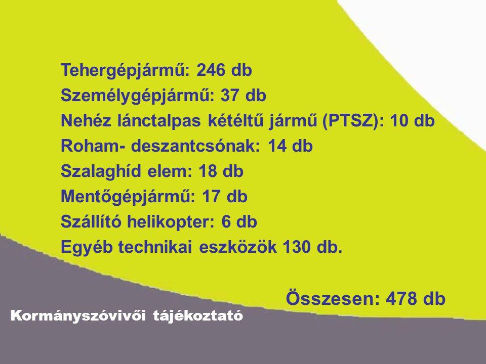 Kormányszóvivői tájékoztató Tehergépjármű: 246 db Személygépjármű: 37 db Nehéz lánctalpas kétéltű jármű (PTSZ): 10 db Roham- deszantcsónak: 14 db Szalaghíd elem: 18 db Mentőgépjármű: 17 db Szállító helikopter: 6 db Egyéb technikai eszközök 130 db.