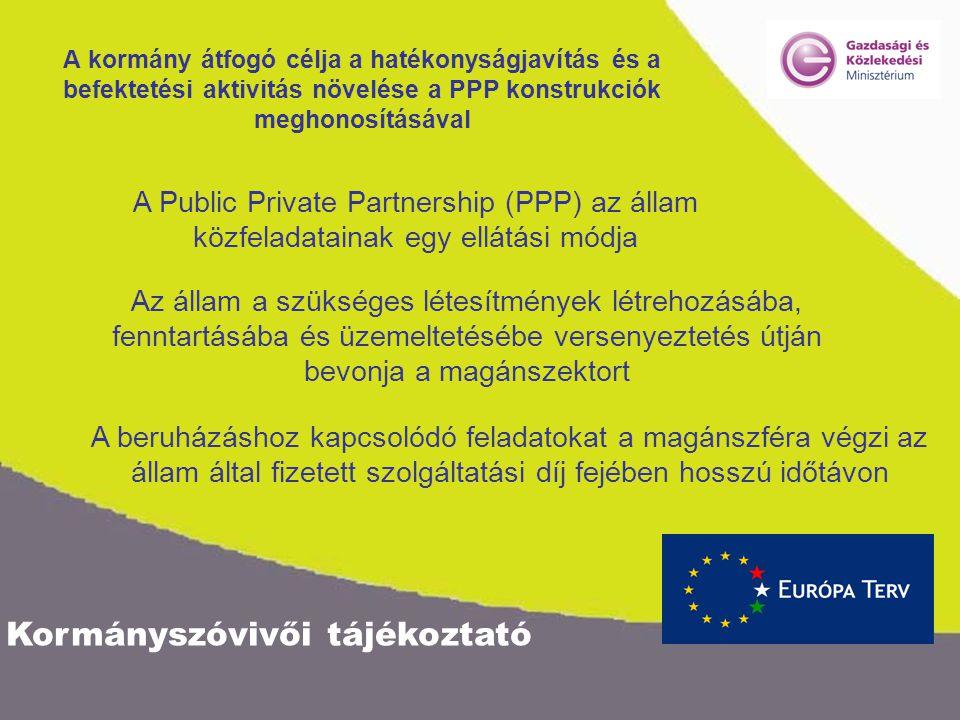Kormányszóvivői tájékoztató A kormány átfogó célja a hatékonyságjavítás és a befektetési aktivitás növelése a PPP konstrukciók meghonosításával A Public Private Partnership (PPP) az állam közfeladatainak egy ellátási módja Az állam a szükséges létesítmények létrehozásába, fenntartásába és üzemeltetésébe versenyeztetés útján bevonja a magánszektort A beruházáshoz kapcsolódó feladatokat a magánszféra végzi az állam által fizetett szolgáltatási díj fejében hosszú időtávon
