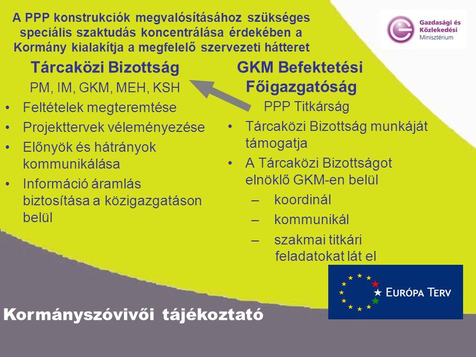 Kormányszóvivői tájékoztató Tárcaközi Bizottság PM, IM, GKM, MEH, KSH Feltételek megteremtése Projekttervek véleményezése Előnyök és hátrányok kommunikálása Információ áramlás biztosítása a közigazgatáson belül GKM Befektetési Főigazgatóság PPP Titkárság Tárcaközi Bizottság munkáját támogatja A Tárcaközi Bizottságot elnöklő GKM-en belül – koordinál – kommunikál – szakmai titkári feladatokat lát el A PPP konstrukciók megvalósításához szükséges speciális szaktudás koncentrálása érdekében a Kormány kialakítja a megfelelő szervezeti hátteret