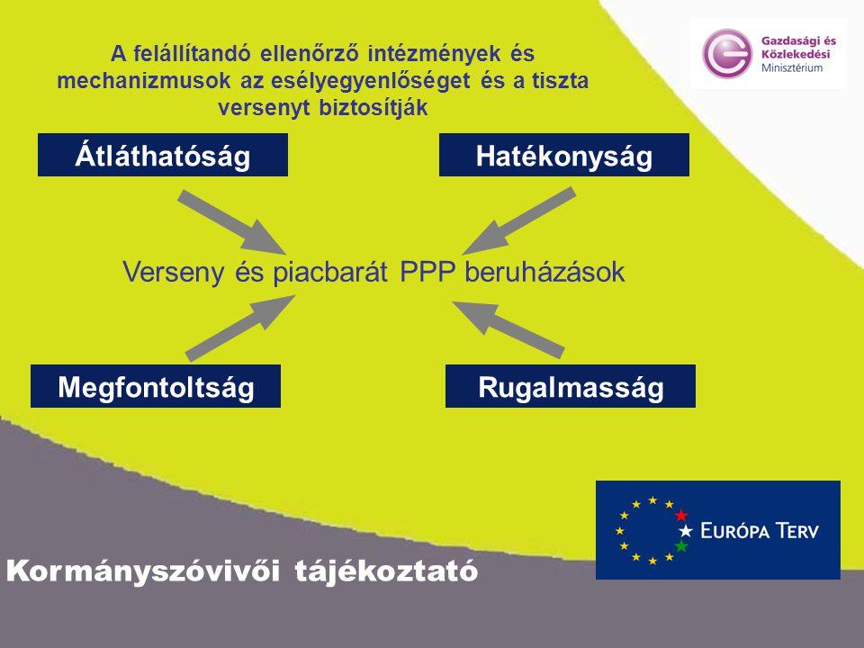 Kormányszóvivői tájékoztató Átláthatóság A felállítandó ellenőrző intézmények és mechanizmusok az esélyegyenlőséget és a tiszta versenyt biztosítják Hatékonyság MegfontoltságRugalmasság Verseny és piacbarát PPP beruházások