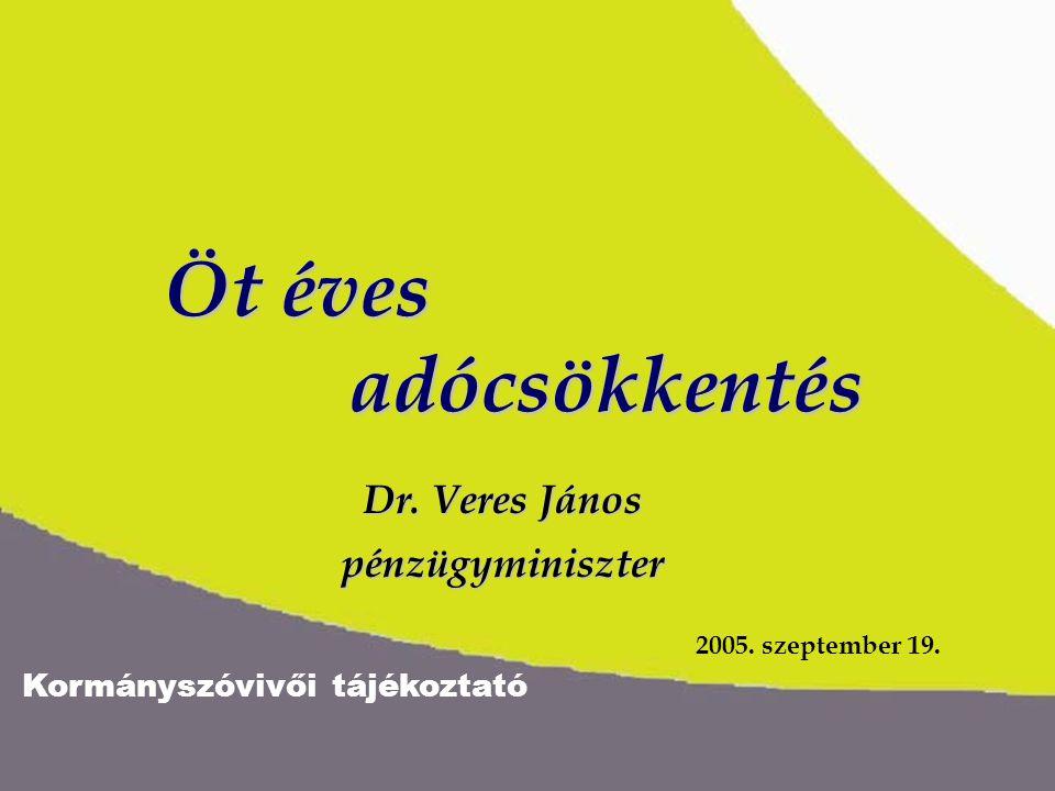 Öt éves adócsökkentés Dr. Veres János pénzügyminiszter 2005. szeptember 19.
