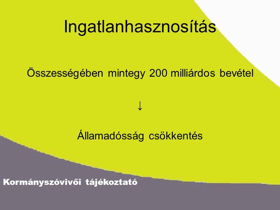 Kormányszóvivői tájékoztató Ingatlanhasznosítás Összességében mintegy 200 milliárdos bevétel ↓ Államadósság csökkentés