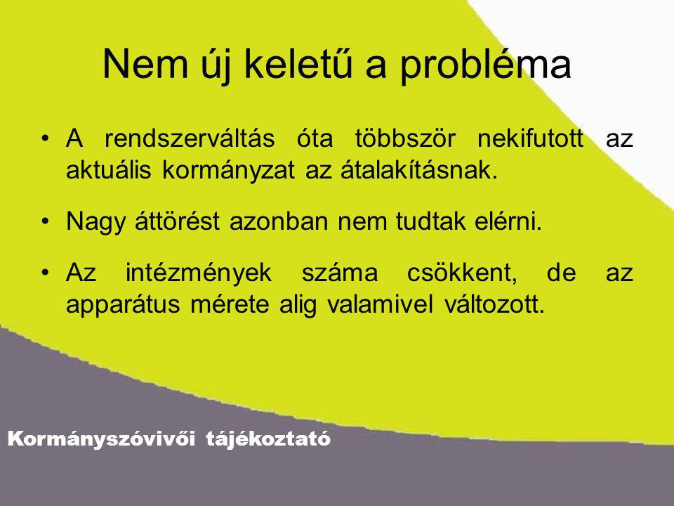 Kormányszóvivői tájékoztató Nem új keletű a probléma A rendszerváltás óta többször nekifutott az aktuális kormányzat az átalakításnak. Nagy áttörést a