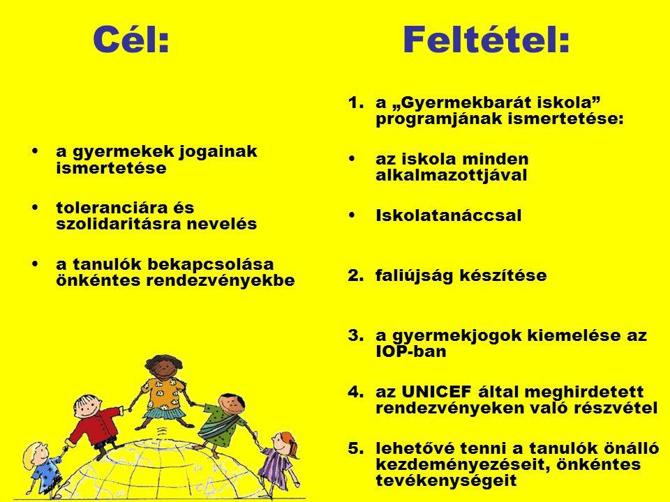 """Cél:Feltétel: a gyermekek jogainak ismertetése toleranciára és szolidaritásra nevelés a tanulók bekapcsolása önkéntes rendezvényekbe 1.a """"Gyermekbarát"""