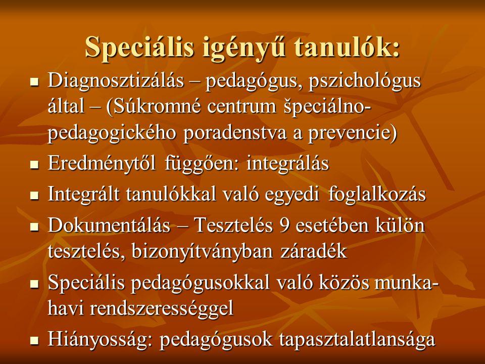 Speciális igényű tanulók: Diagnosztizálás – pedagógus, pszichológus által – (Súkromné centrum špeciálno- pedagogického poradenstva a prevencie) Diagnosztizálás – pedagógus, pszichológus által – (Súkromné centrum špeciálno- pedagogického poradenstva a prevencie) Eredménytől függően: integrálás Eredménytől függően: integrálás Integrált tanulókkal való egyedi foglalkozás Integrált tanulókkal való egyedi foglalkozás Dokumentálás – Tesztelés 9 esetében külön tesztelés, bizonyítványban záradék Dokumentálás – Tesztelés 9 esetében külön tesztelés, bizonyítványban záradék Speciális pedagógusokkal való közös munka- havi rendszerességgel Speciális pedagógusokkal való közös munka- havi rendszerességgel Hiányosság: pedagógusok tapasztalatlansága Hiányosság: pedagógusok tapasztalatlansága