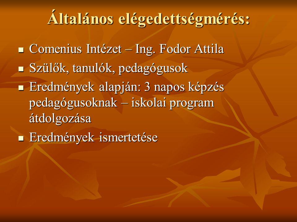 Általános elégedettségmérés: Comenius Intézet – Ing. Fodor Attila Comenius Intézet – Ing. Fodor Attila Szülők, tanulók, pedagógusok Szülők, tanulók, p