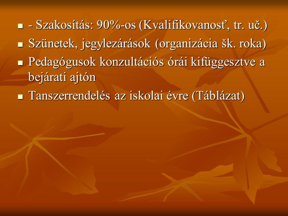 - Szakosítás: 90%-os (Kvalifikovanosť, tr. uč.) - Szakosítás: 90%-os (Kvalifikovanosť, tr. uč.) Szünetek, jegylezárások (organizácia šk. roka) Szünete