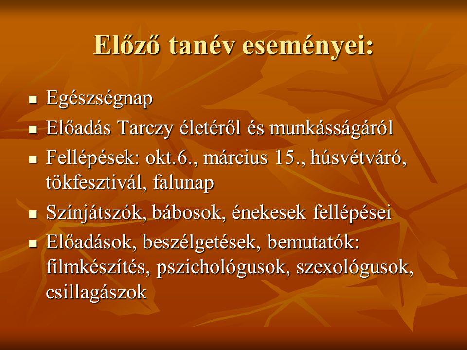 Előző tanév eseményei: Egészségnap Egészségnap Előadás Tarczy életéről és munkásságáról Előadás Tarczy életéről és munkásságáról Fellépések: okt.6., m