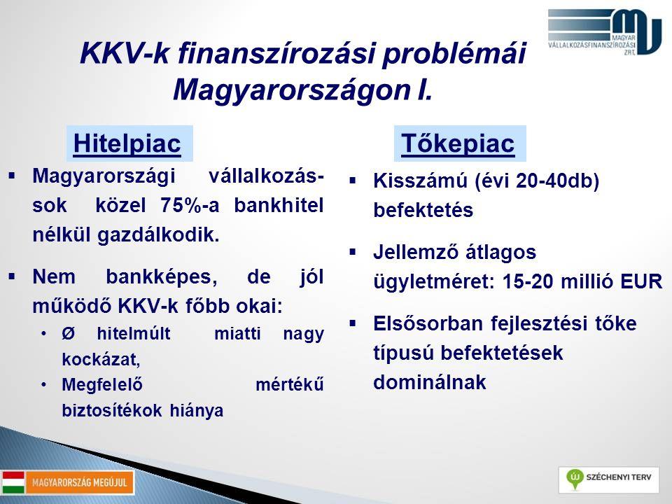 KKV-k finanszírozási problémái Magyarországon I. Hitelpiac  Magyarországi vállalkozás- sok közel 75%-a bankhitel nélkül gazdálkodik.  Nem bankképes,