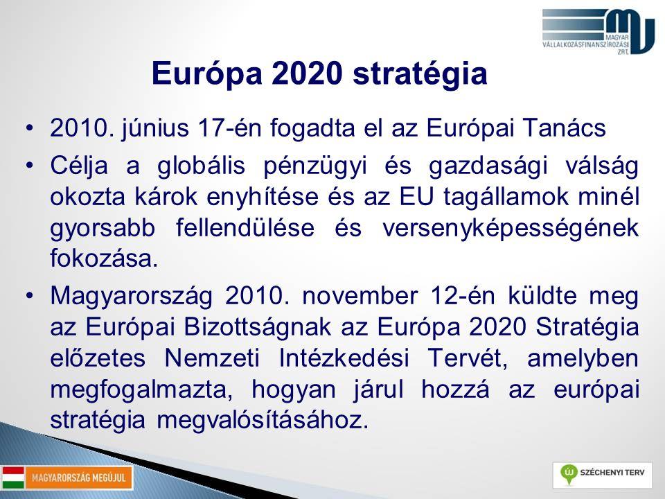 Európa 2020 stratégia 2010. június 17-én fogadta el az Európai Tanács Célja a globális pénzügyi és gazdasági válság okozta károk enyhítése és az EU ta