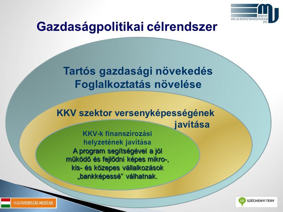Hitelezés: –Gazdasági környezetnek megfelelően a kritériumok módosítása (összeg, futamidő, feltételek) –Középvállalati szektor megerősítése –Tőkepótló hitelkonstrukciók kialakítása JEREMIE Magyarországon - jövőkép