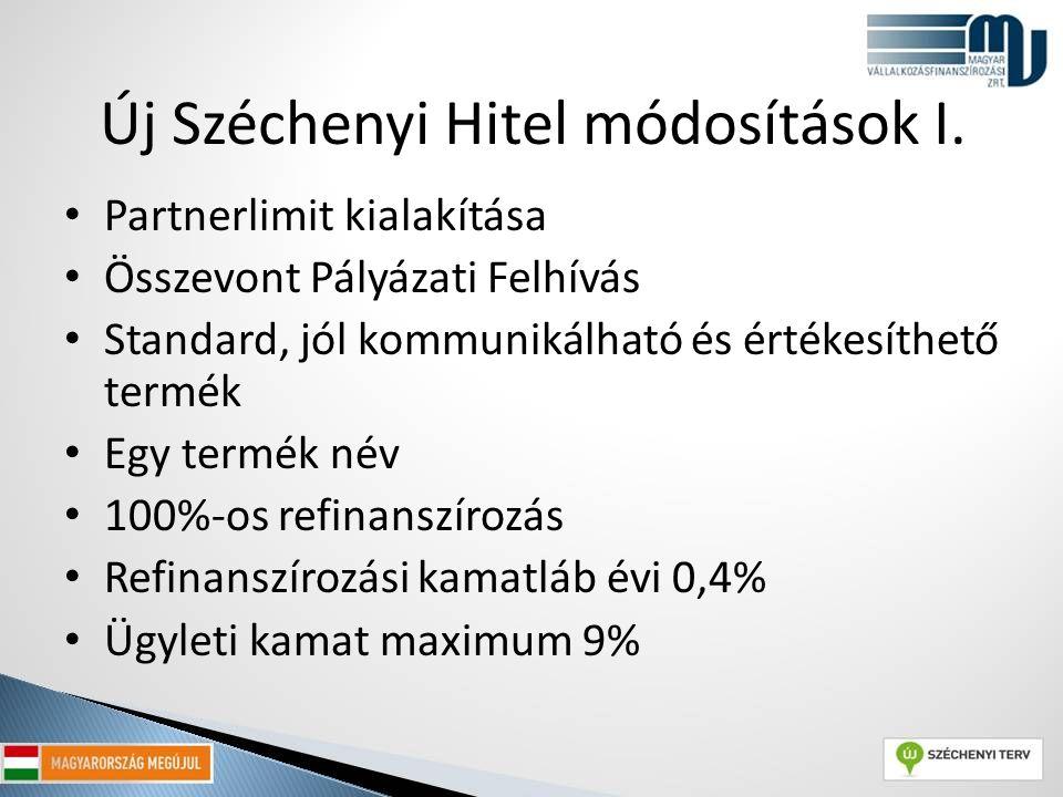 Új Széchenyi Hitel módosítások I.