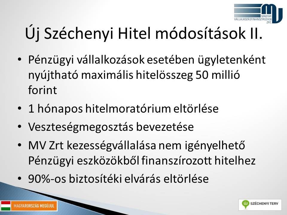 Új Széchenyi Hitel módosítások II. Pénzügyi vállalkozások esetében ügyletenként nyújtható maximális hitelösszeg 50 millió forint 1 hónapos hitelmorató