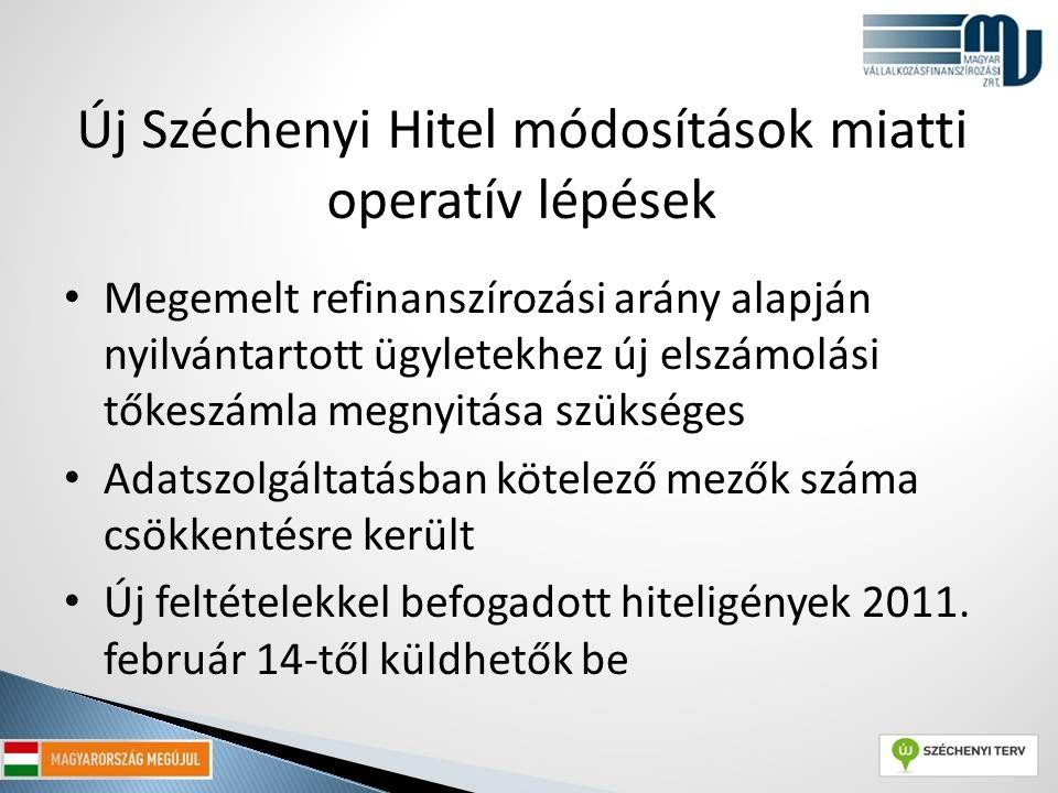 Új Széchenyi Hitel módosítások miatti operatív lépések Megemelt refinanszírozási arány alapján nyilvántartott ügyletekhez új elszámolási tőkeszámla megnyitása szükséges Adatszolgáltatásban kötelező mezők száma csökkentésre került Új feltételekkel befogadott hiteligények 2011.