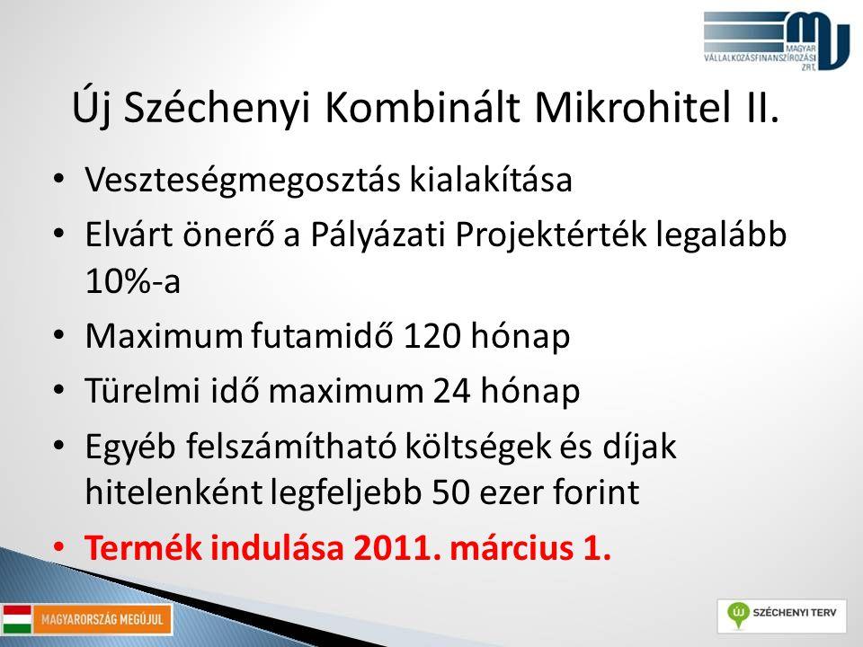 Új Széchenyi Kombinált Mikrohitel II. Veszteségmegosztás kialakítása Elvárt önerő a Pályázati Projektérték legalább 10%-a Maximum futamidő 120 hónap T