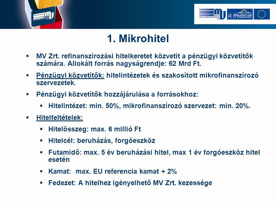1. Mikrohitel  MV Zrt. refinanszírozási hitelkeretet közvetít a pénzügyi közvetítők számára. Allokált forrás nagyságrendje: 62 Mrd Ft.  Pénzügyi köz