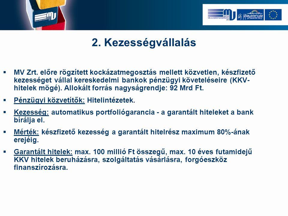 2. Kezességvállalás  MV Zrt. előre rögzített kockázatmegosztás mellett közvetlen, készfizető kezességet vállal kereskedelmi bankok pénzügyi követelés