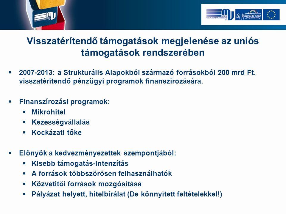 Visszatérítendő támogatások megjelenése az uniós támogatások rendszerében  2007-2013: a Strukturális Alapokból származó forrásokból 200 mrd Ft.