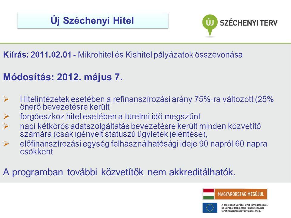 Kiírás: 2011.02.01 - Mikrohitel és Kishitel pályázatok összevonása Módosítás: 2012.