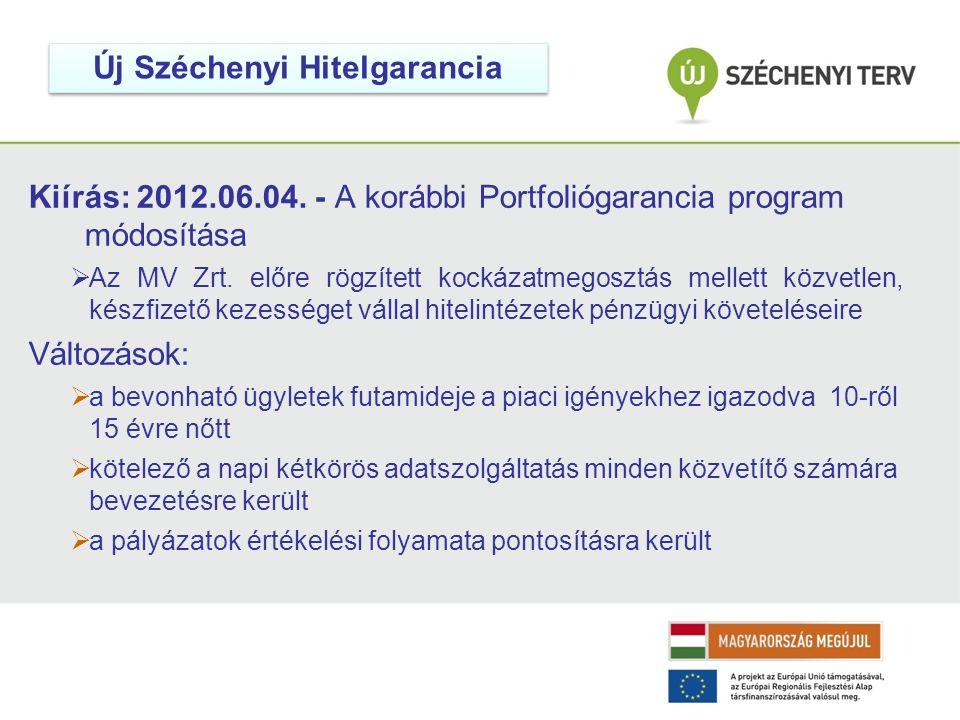Kiírás: 2012.06.04.- A korábbi Portfoliógarancia program módosítása  Az MV Zrt.