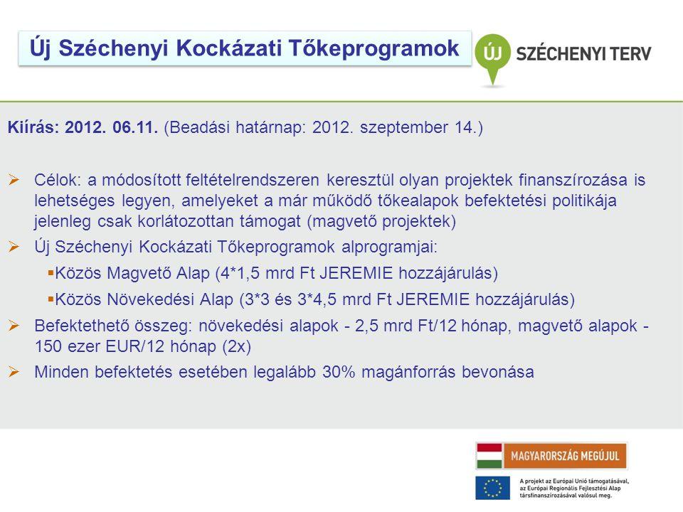 Kiírás: 2012.06.11. (Beadási határnap: 2012.
