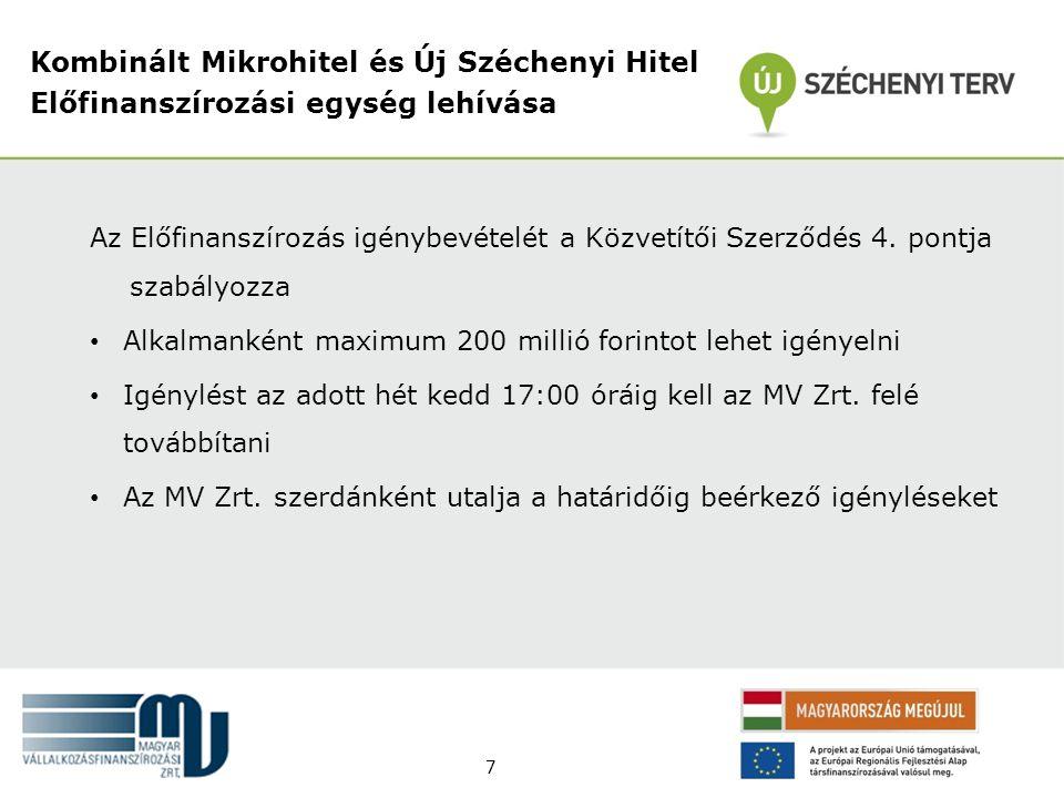 Hitelgarancia Igénylés folyamata Igényelt státusz lejelentése MV Zrt.