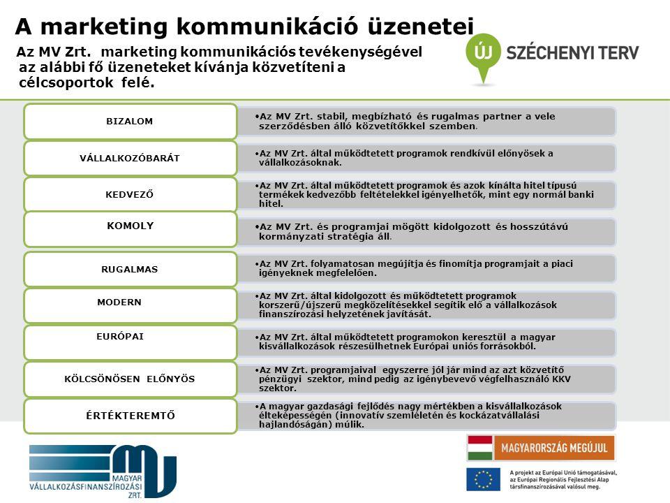 A marketing kommunikáció üzenetei Az MV Zrt.