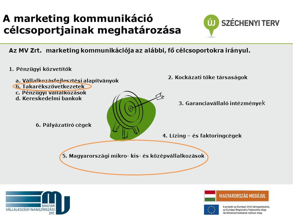 A marketing kommunikáció célcsoportjainak meghatározása Az MV Zrt.