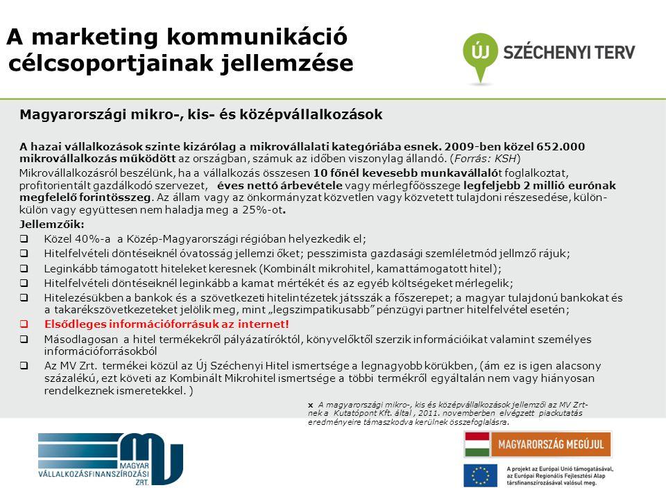 Magyarországi mikro-, kis- és középvállalkozások A hazai vállalkozások szinte kizárólag a mikrovállalati kategóriába esnek.