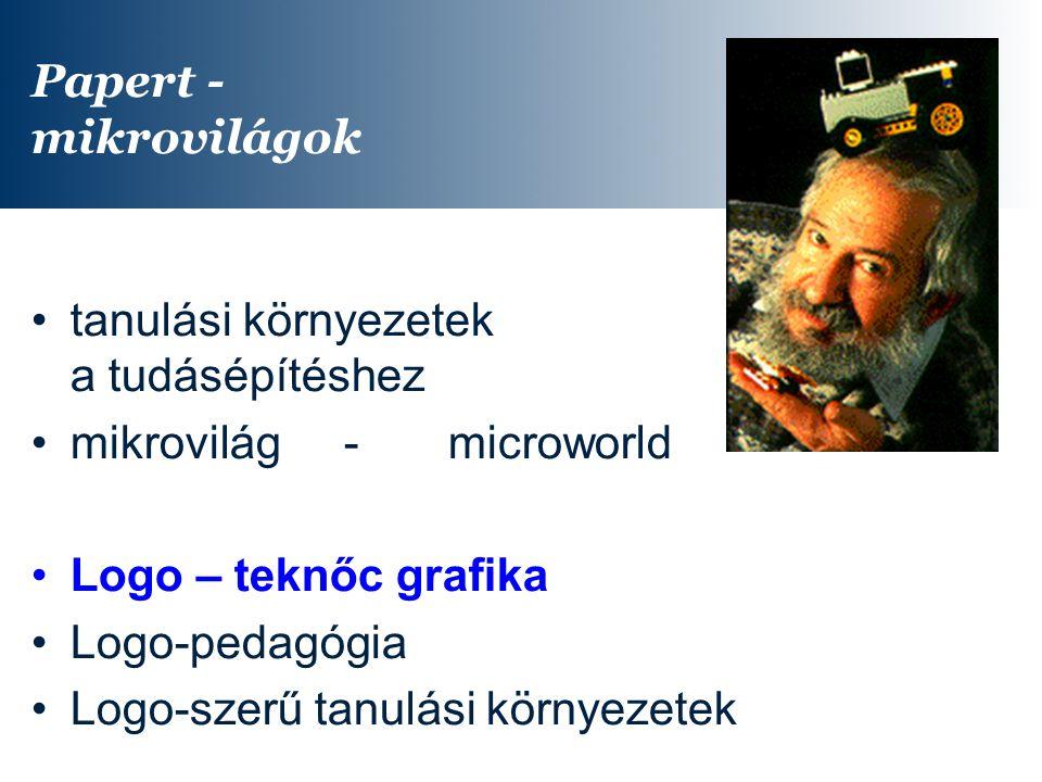 Papert - mikrovilágok tanulási környezetek a tudásépítéshez mikrovilág-microworld Logo – teknőc grafika Logo-pedagógia Logo-szerű tanulási környezetek