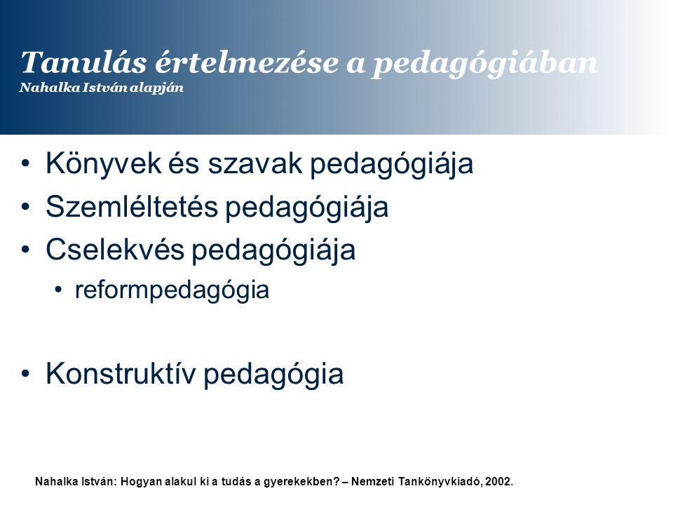 Tanulás értelmezése a pedagógiában Nahalka István alapján Könyvek és szavak pedagógiája Szemléltetés pedagógiája Cselekvés pedagógiája reformpedagógia