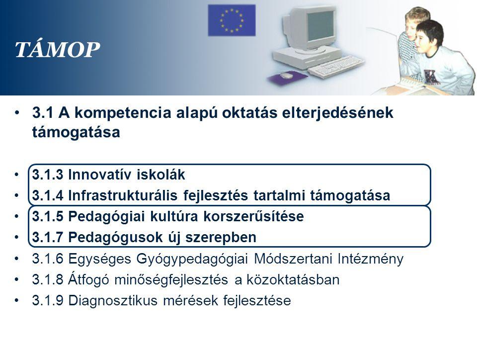 TÁMOP 3.1 A kompetencia alapú oktatás elterjedésének támogatása 3.1.3 Innovatív iskolák 3.1.4 Infrastrukturális fejlesztés tartalmi támogatása 3.1.5 Pedagógiai kultúra korszerűsítése 3.1.7 Pedagógusok új szerepben 3.1.6 Egységes Gyógypedagógiai Módszertani Intézmény 3.1.8 Átfogó minőségfejlesztés a közoktatásban 3.1.9 Diagnosztikus mérések fejlesztése