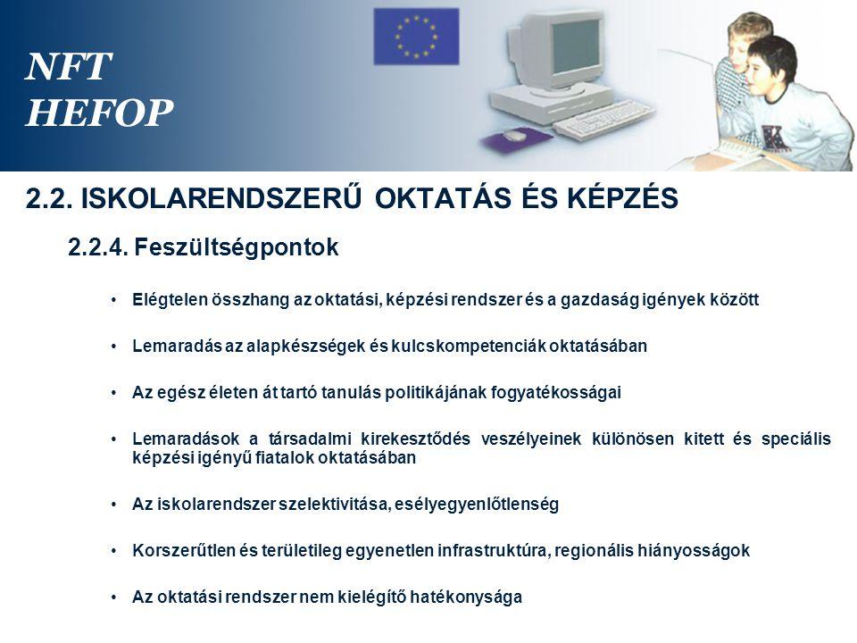 NFT HEFOP 2.2. ISKOLARENDSZERŰ OKTATÁS ÉS KÉPZÉS 2.2.4.