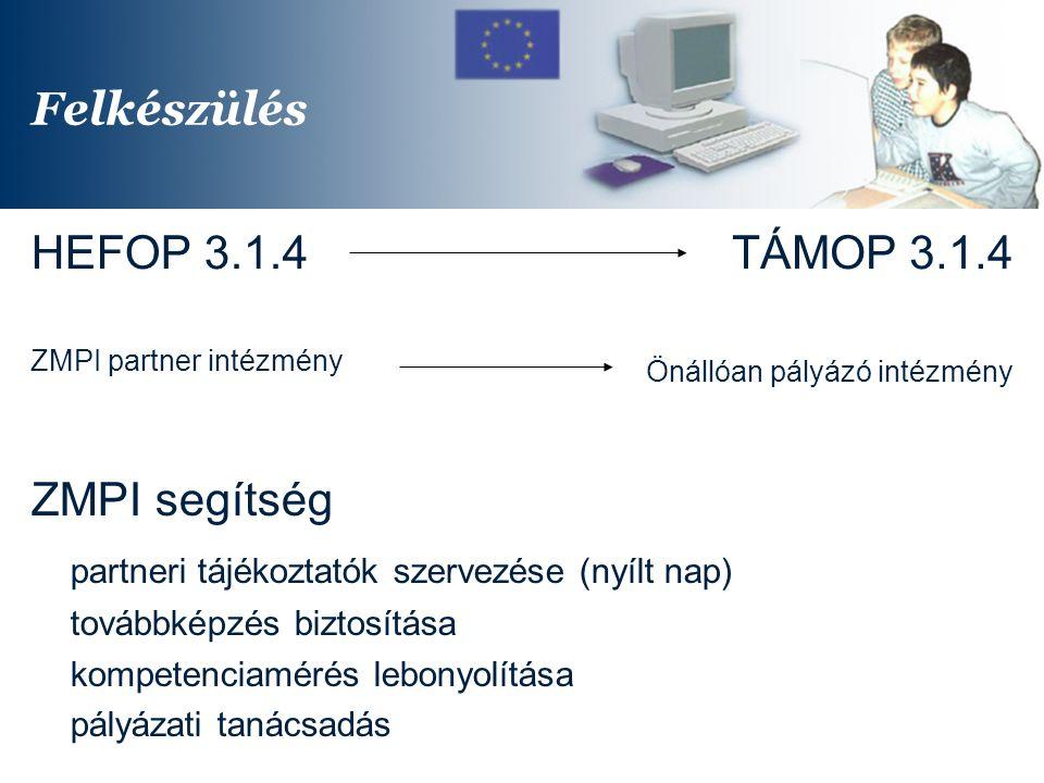 Felkészülés HEFOP 3.1.4 ZMPI partner intézmény TÁMOP 3.1.4 Önállóan pályázó intézmény ZMPI segítség partneri tájékoztatók szervezése (nyílt nap) továbbképzés biztosítása kompetenciamérés lebonyolítása pályázati tanácsadás