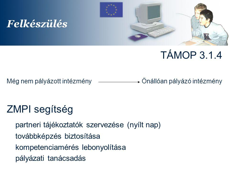 Felkészülés Még nem pályázott intézmény TÁMOP 3.1.4 Önállóan pályázó intézmény ZMPI segítség partneri tájékoztatók szervezése (nyílt nap) továbbképzés biztosítása kompetenciamérés lebonyolítása pályázati tanácsadás