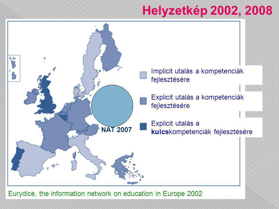 Helyzetkép 2002, 2008 Implicit utalás a kompetenciák fejlesztésére Explicit utalás a kompetenciák fejlesztésére Explicit utalás a kulcskompetenciák fe