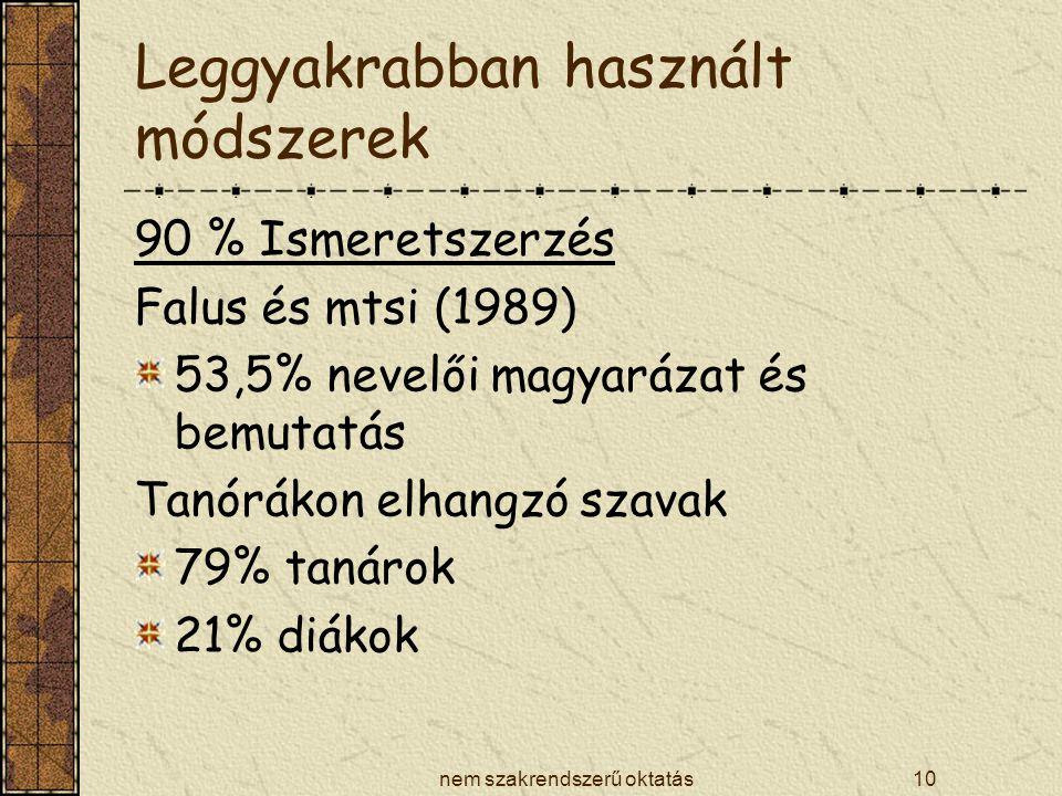 nem szakrendszerű oktatás10 Leggyakrabban használt módszerek 90 % Ismeretszerzés Falus és mtsi (1989) 53,5% nevelői magyarázat és bemutatás Tanórákon