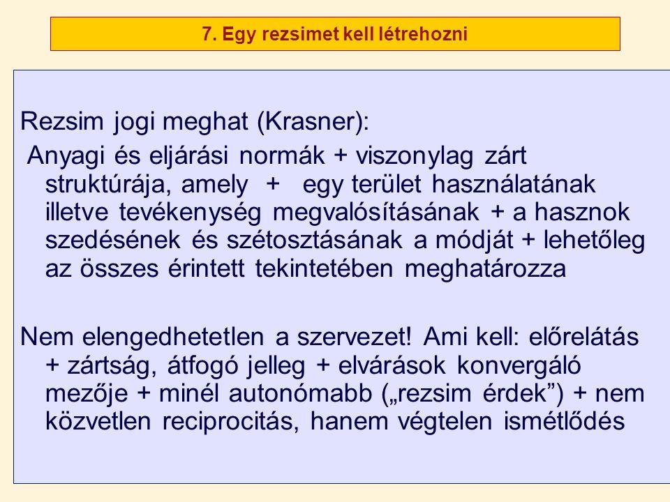 7. Egy rezsimet kell létrehozni Rezsim jogi meghat (Krasner): Anyagi és eljárási normák + viszonylag zárt struktúrája, amely + egy terület használatán