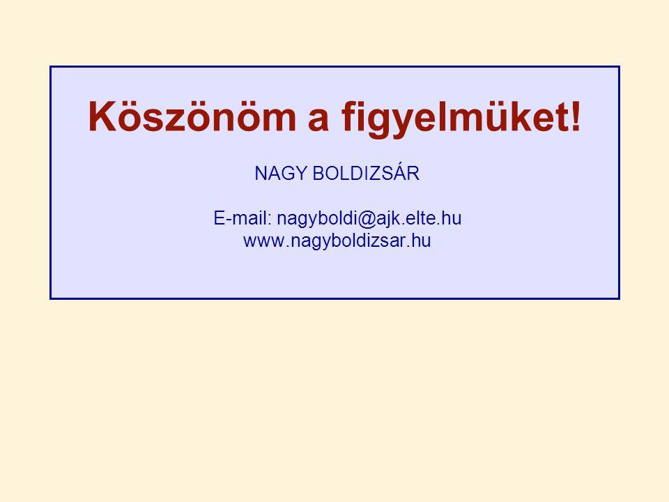Köszönöm a figyelmüket! NAGY BOLDIZSÁR E-mail: nagyboldi@ajk.elte.hu www.nagyboldizsar.hu