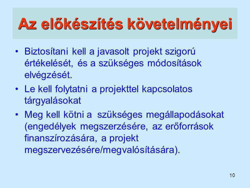 10 Az előkészítés követelményei Biztosítani kell a javasolt projekt szigorú értékelését, és a szükséges módosítások elvégzését. Le kell folytatni a pr