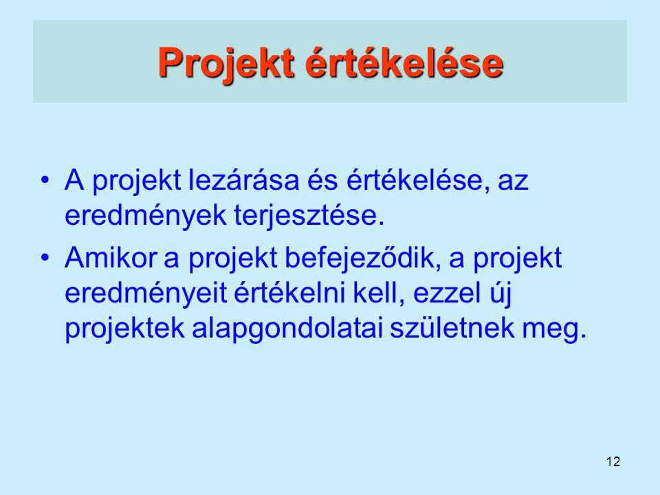 12 Projekt értékelése A projekt lezárása és értékelése, az eredmények terjesztése. Amikor a projekt befejeződik, a projekt eredményeit értékelni kell,